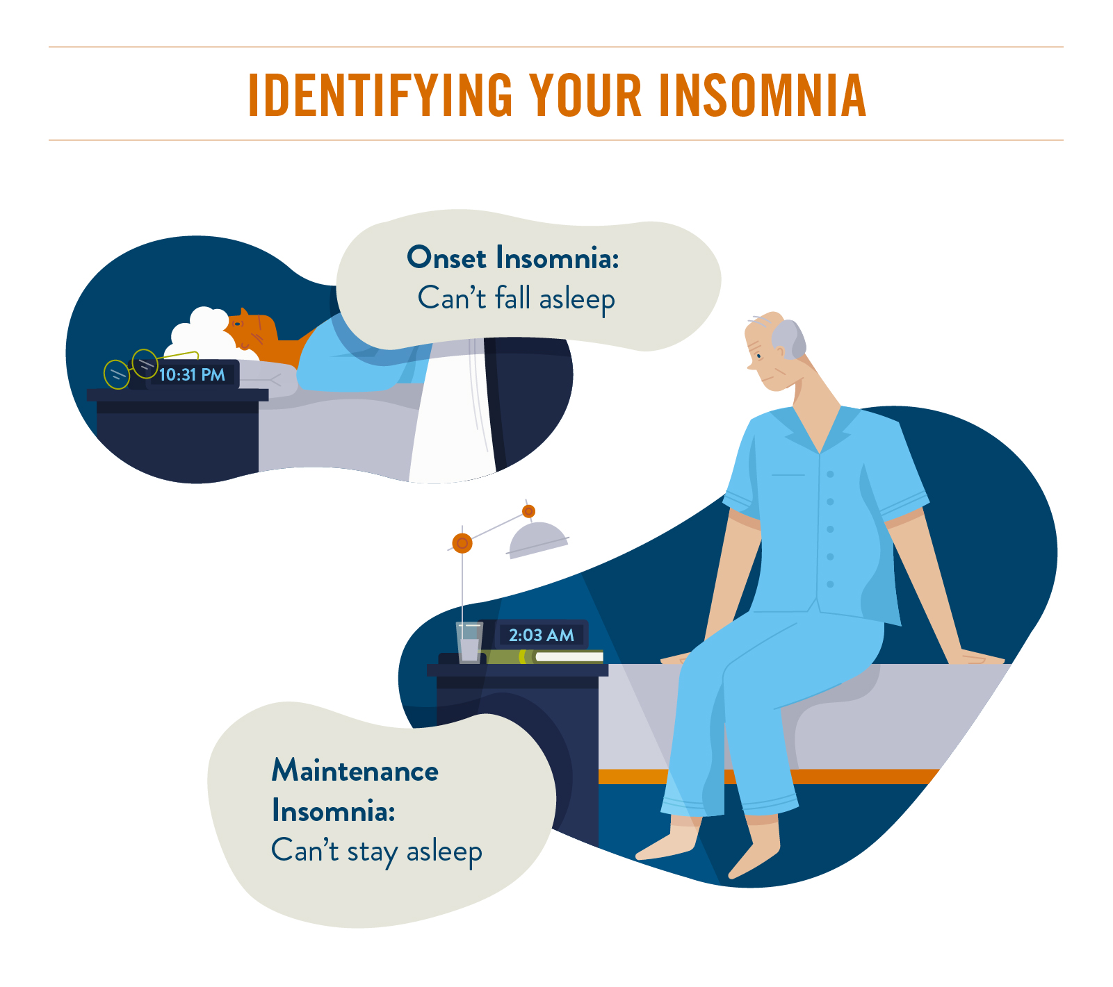 identifying your insomnia